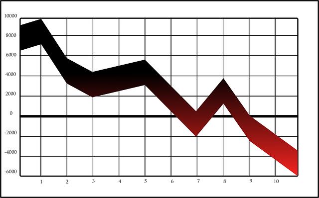 下向きグラフ